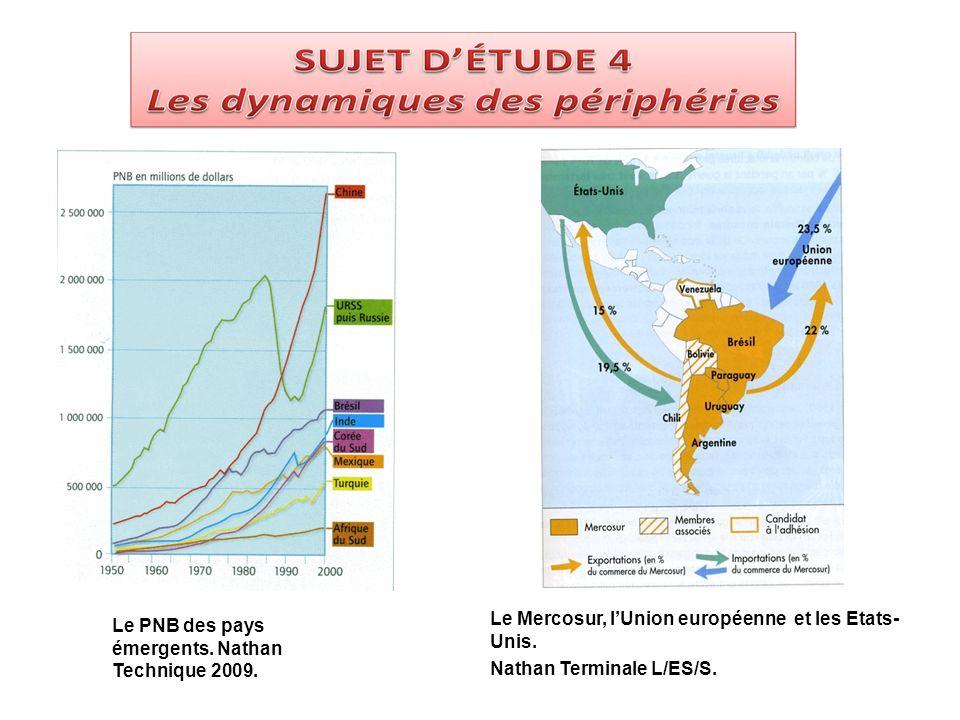 Le PNB des pays émergents. Nathan Technique 2009. Le Mercosur, lUnion européenne et les Etats- Unis. Nathan Terminale L/ES/S.