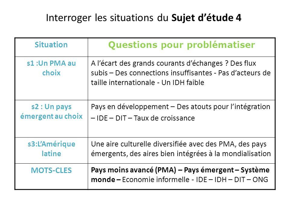 Interroger les situations du Sujet détude 4 Situation Questions pour problématiser s1 :Un PMA au choix A lécart des grands courants déchanges ? Des fl