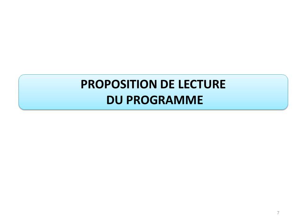 7 PROPOSITION DE LECTURE DU PROGRAMME PROPOSITION DE LECTURE DU PROGRAMME