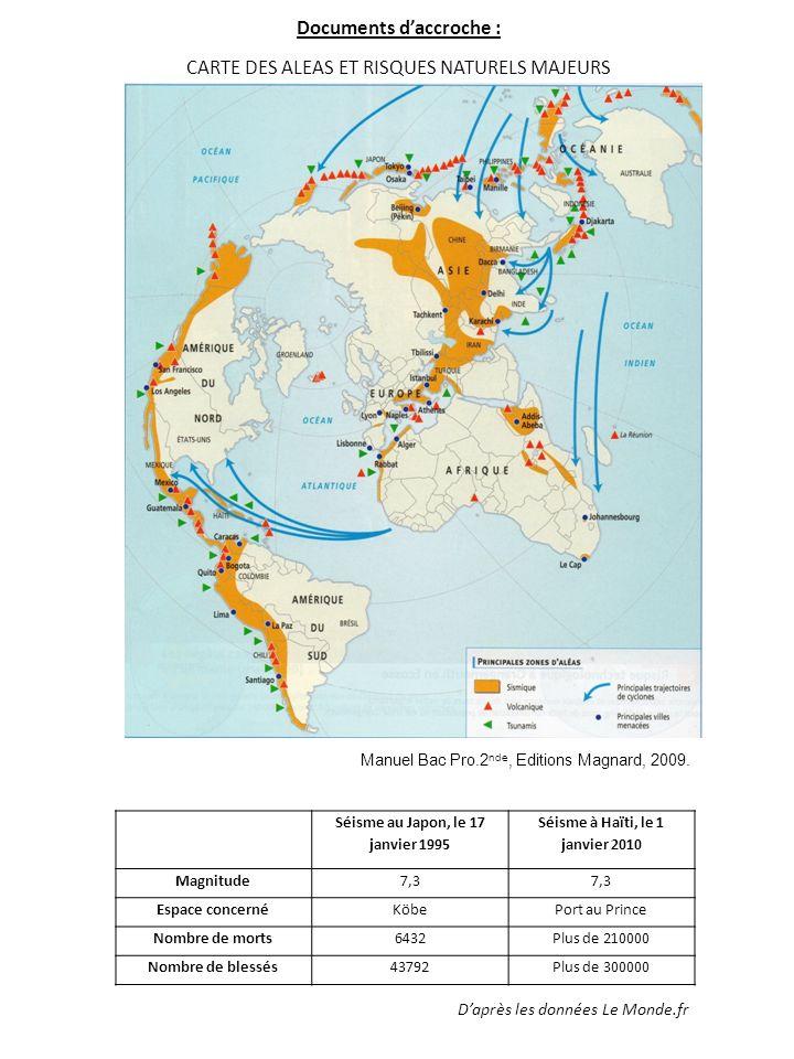 Documents daccroche : CARTE DES ALEAS ET RISQUES NATURELS MAJEURS Séisme au Japon, le 17 janvier 1995 Séisme à Haïti, le 1 janvier 2010 Magnitude7,3 E