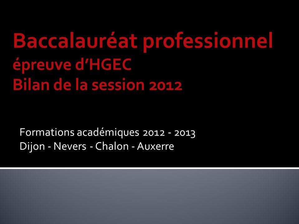 Formations académiques 2012 - 2013 Dijon - Nevers - Chalon - Auxerre Baccalauréat professionnel épreuve dHGEC Bilan de la session 2012