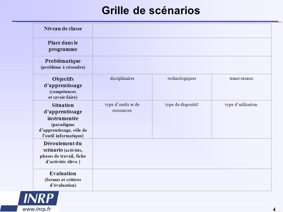 4 Grille de scénarios Niveau de classe Place dans le programme Problématique (problème à résoudre) Objectifs dapprentissage (compétences et savoir-fai