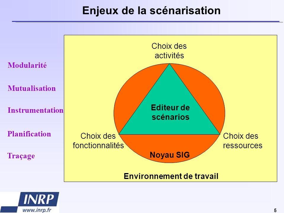 5 Enjeux de la scénarisation Choix des activités Choix des ressources Choix des fonctionnalités Editeur de scénarios Noyau SIG Environnement de travai