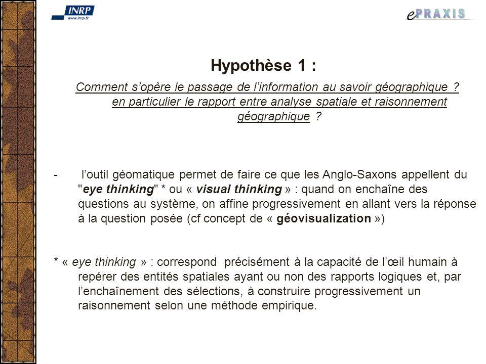 Hypothèse 1 : Comment sopère le passage de linformation au savoir géographique .