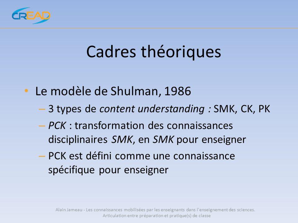 Cadres théoriques Le modèle de Shulman, 1986 – 3 types de content understanding : SMK, CK, PK – PCK : transformation des connaissances disciplinaires