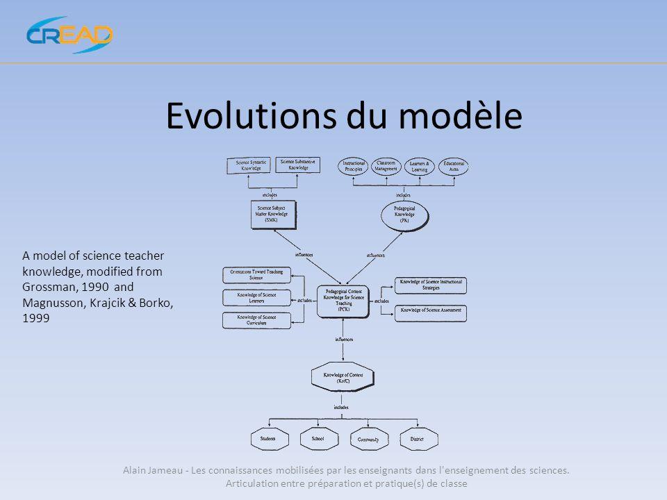 Evolutions du modèle Alain Jameau - Les connaissances mobilisées par les enseignants dans l'enseignement des sciences. Articulation entre préparation