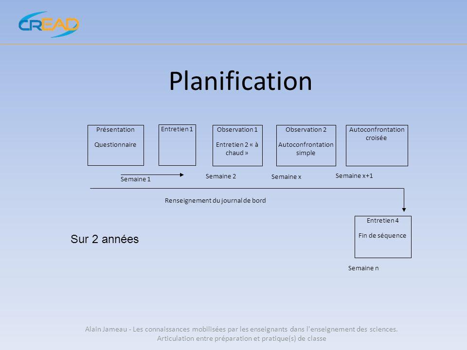 Planification Alain Jameau - Les connaissances mobilisées par les enseignants dans l'enseignement des sciences. Articulation entre préparation et prat