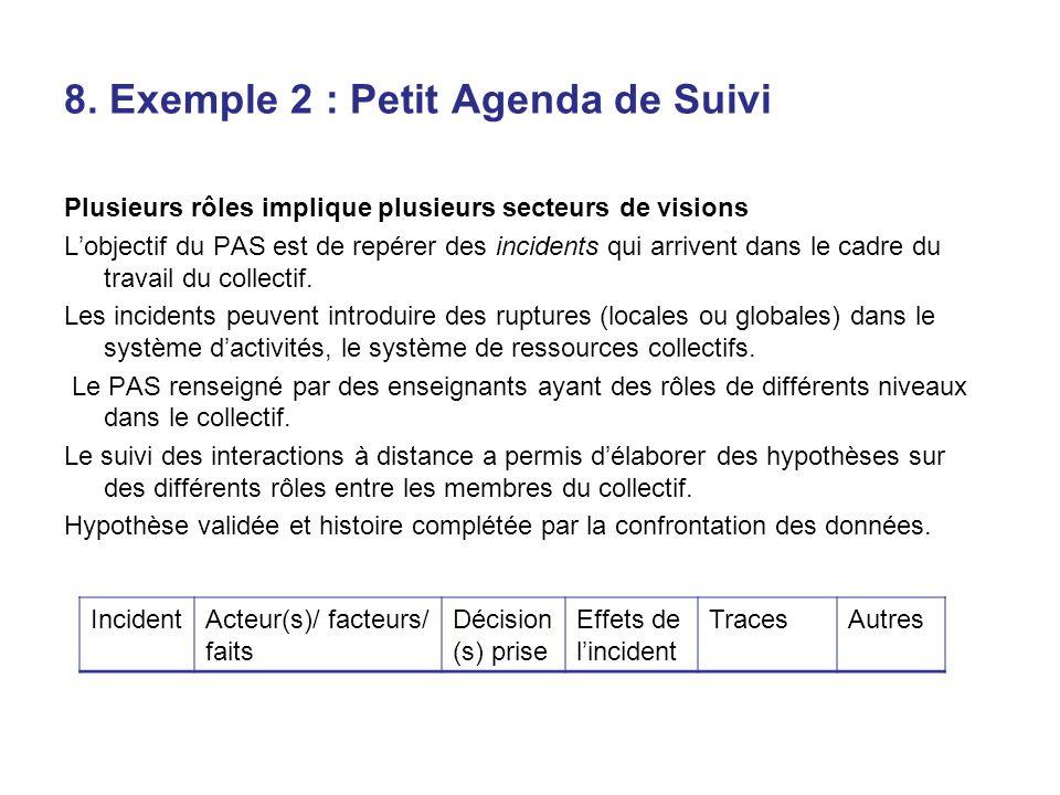 8. Exemple 2 : Petit Agenda de Suivi Plusieurs rôles implique plusieurs secteurs de visions Lobjectif du PAS est de repérer des incidents qui arrivent