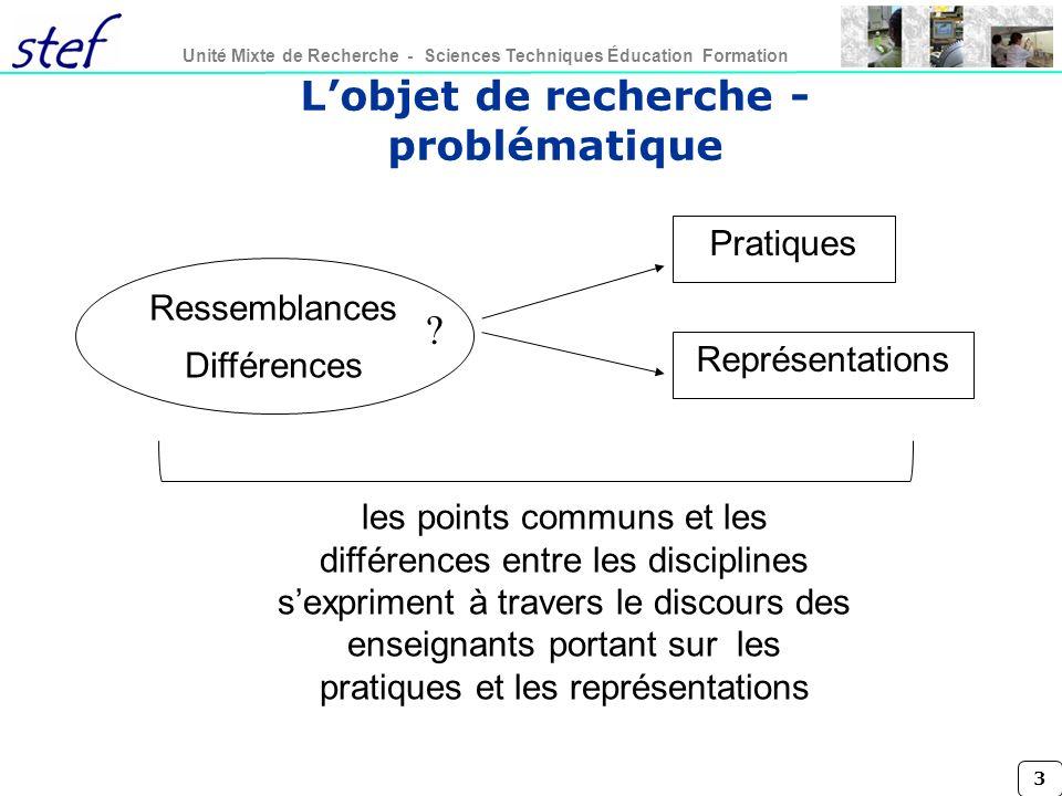 3 Unité Mixte de Recherche - Sciences Techniques Éducation Formation Lobjet de recherche - problématique Ressemblances Différences Pratiques Représent
