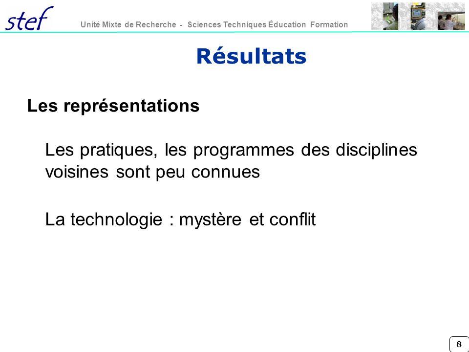 8 Résultats Les représentations Les pratiques, les programmes des disciplines voisines sont peu connues La technologie : mystère et conflit