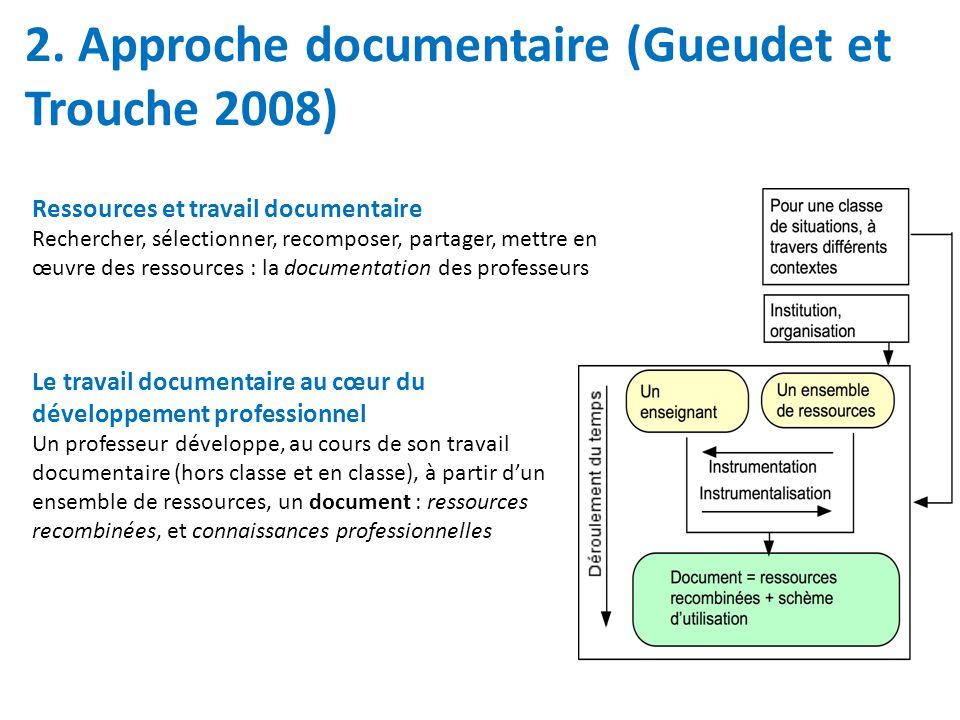 2. Approche documentaire (Gueudet et Trouche 2008) Ressources et travail documentaire Rechercher, sélectionner, recomposer, partager, mettre en œuvre
