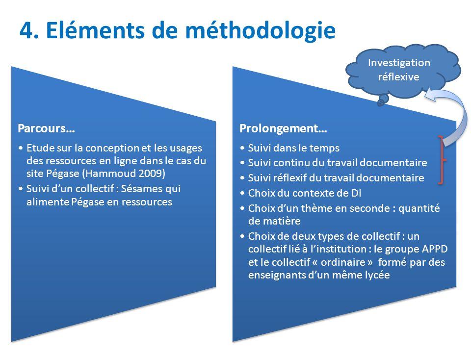 4. Eléments de méthodologie Parcours… Etude sur la conception et les usages des ressources en ligne dans le cas du site Pégase (Hammoud 2009) Suivi du