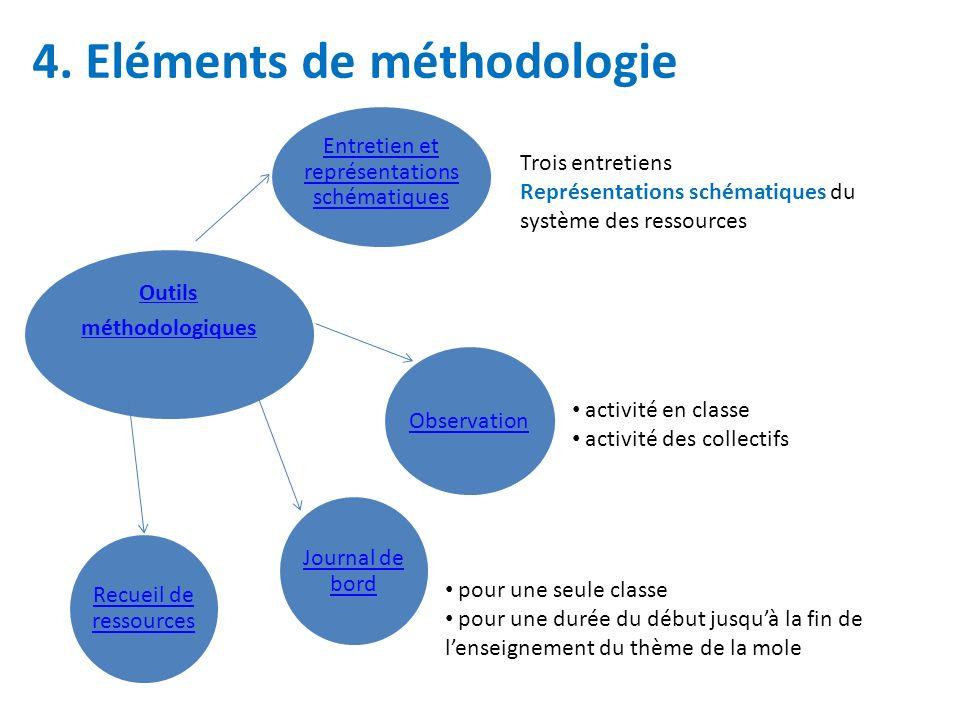 4. Eléments de méthodologie Outils méthodologiques Entretien et représentations schématiques Observation Journal de bord Recueil de ressources Trois e