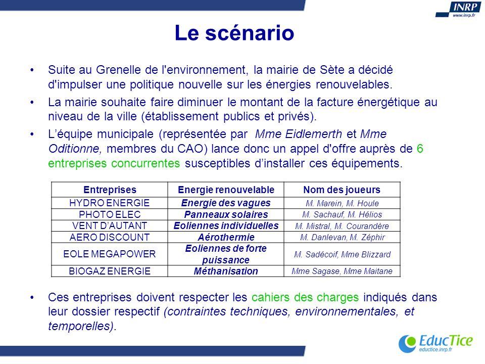 Le scénario Suite au Grenelle de l'environnement, la mairie de Sète a décidé d'impulser une politique nouvelle sur les énergies renouvelables. La mair