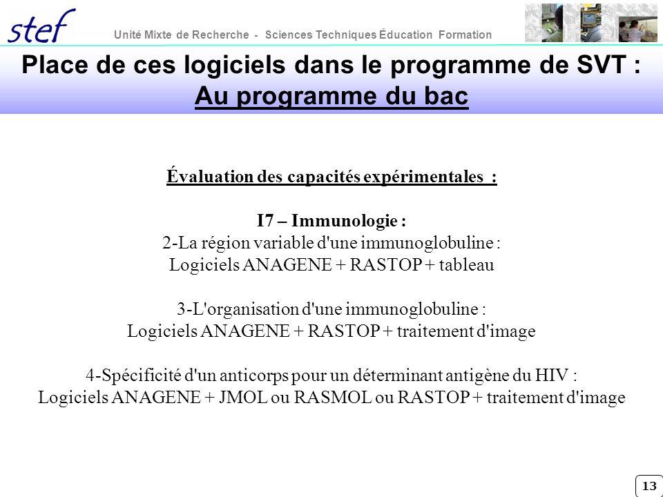 Unité Mixte de Recherche - Sciences Techniques Éducation Formation 13 Place de ces logiciels dans le programme de SVT : Au programme du bac Évaluation