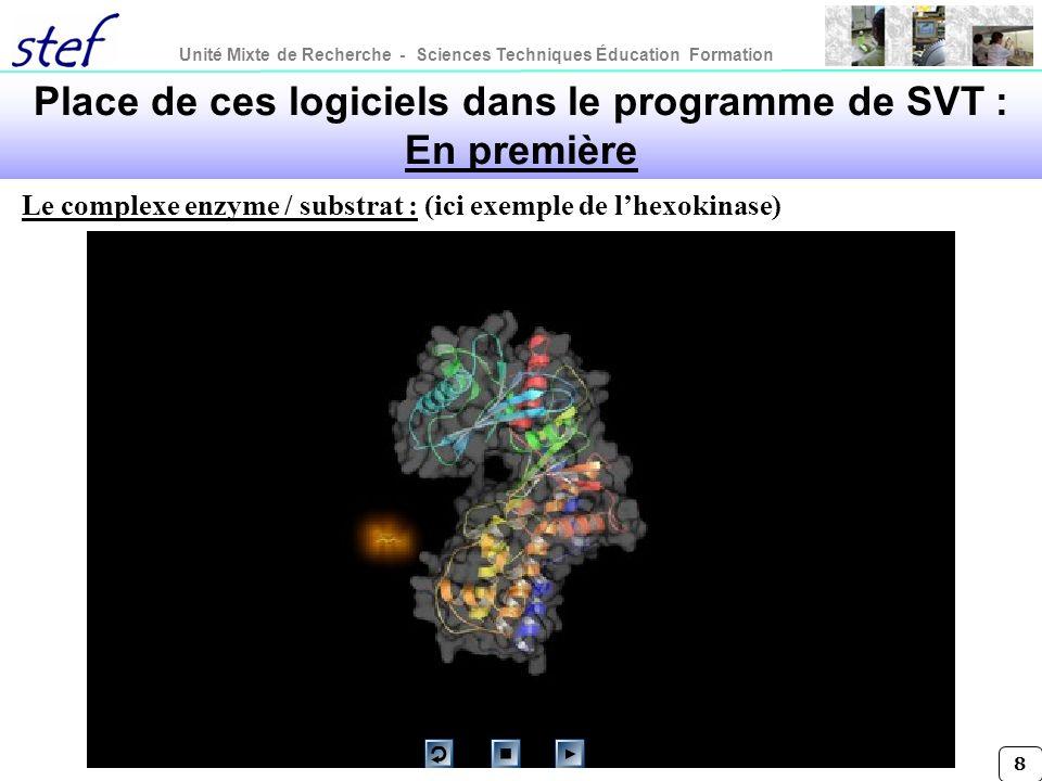 Unité Mixte de Recherche - Sciences Techniques Éducation Formation 8 Le complexe enzyme / substrat : (ici exemple de lhexokinase) Place de ces logicie