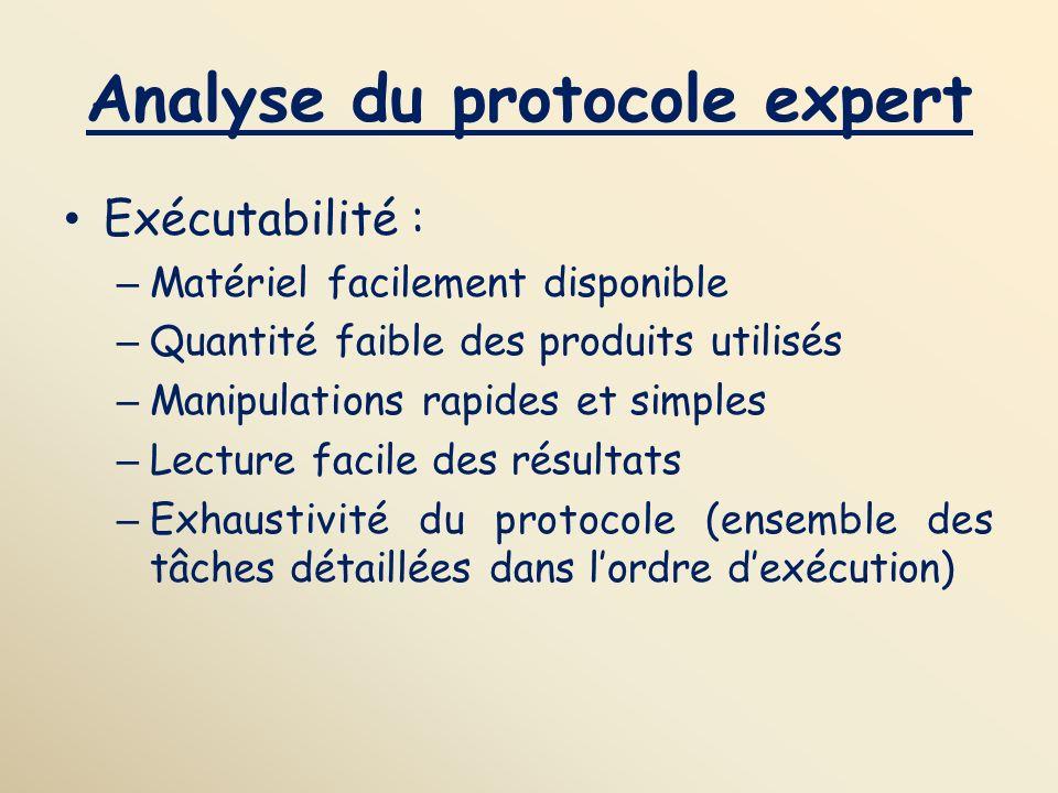 Analyse du protocole expert Exécutabilité : – Matériel facilement disponible – Quantité faible des produits utilisés – Manipulations rapides et simple