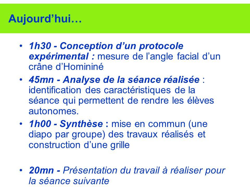 Aujourdhui… 1h30 - Conception dun protocole expérimental : mesure de langle facial dun crâne dHomininé 45mn - Analyse de la séance réalisée : identifi