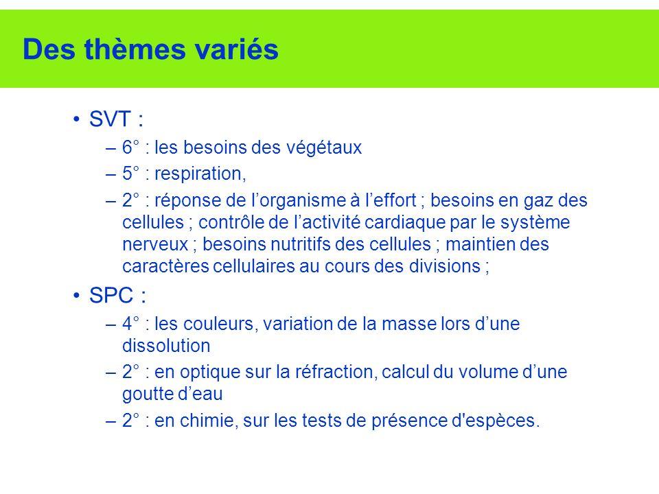Des thèmes variés SVT : –6° : les besoins des végétaux –5° : respiration, –2° : réponse de lorganisme à leffort ; besoins en gaz des cellules ; contrô