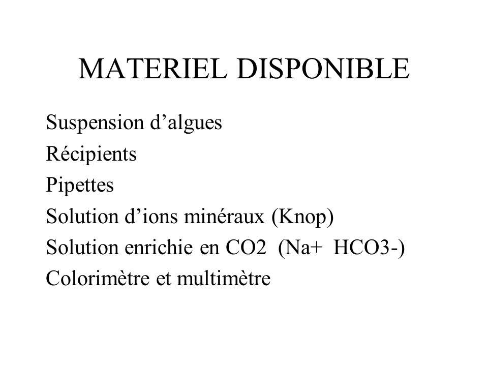 MATERIEL DISPONIBLE Suspension dalgues Récipients Pipettes Solution dions minéraux (Knop) Solution enrichie en CO2 (Na+ HCO3-) Colorimètre et multimèt