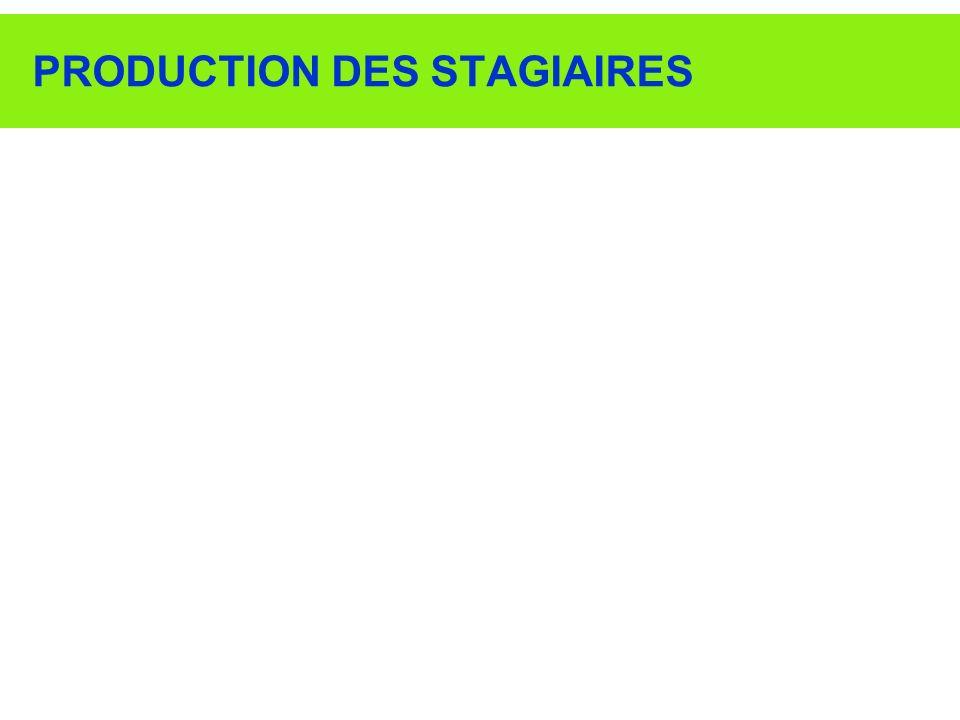 PRODUCTION DES STAGIAIRES