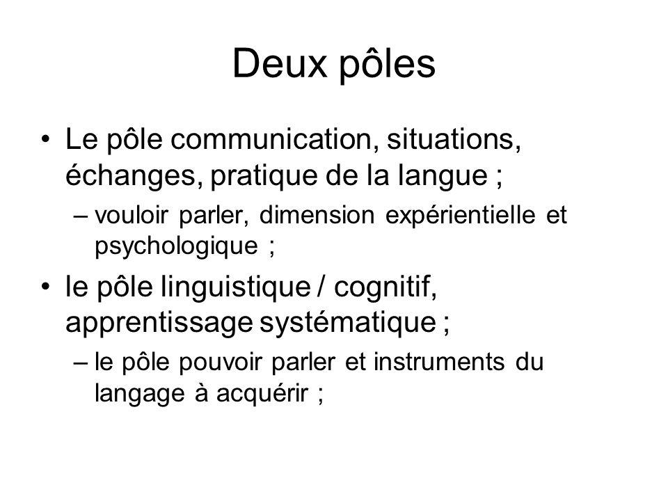 Deux pôles Le pôle communication, situations, échanges, pratique de la langue ; –vouloir parler, dimension expérientielle et psychologique ; le pôle l