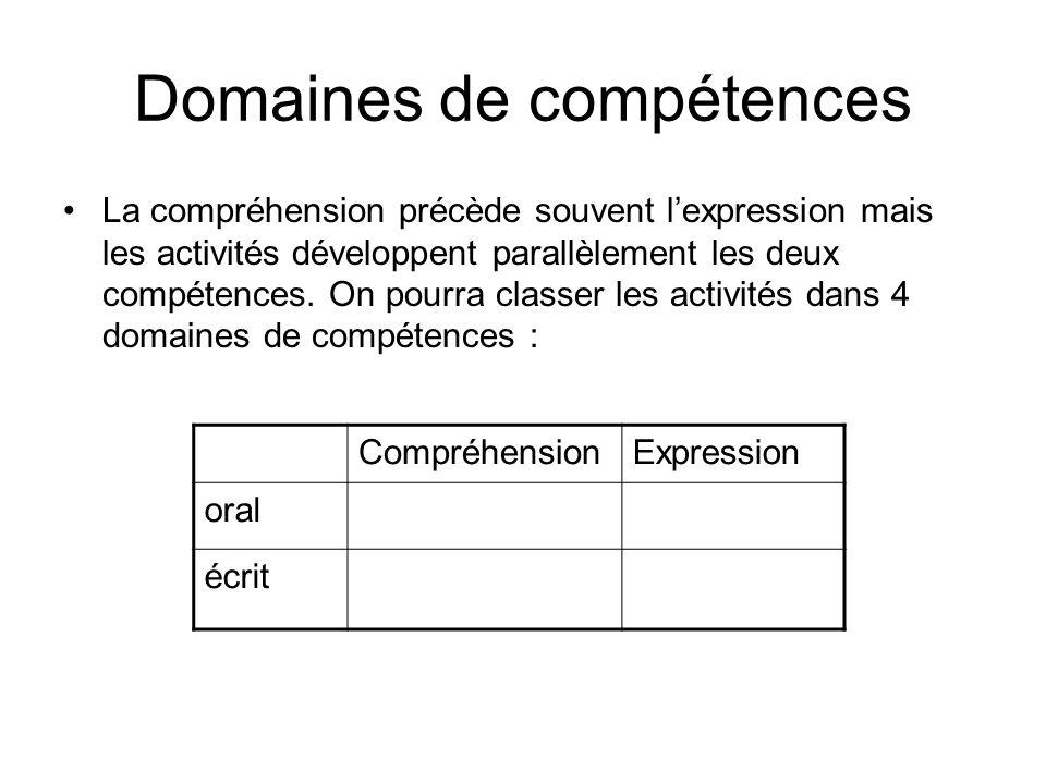 Domaines de compétences La compréhension précède souvent lexpression mais les activités développent parallèlement les deux compétences. On pourra clas