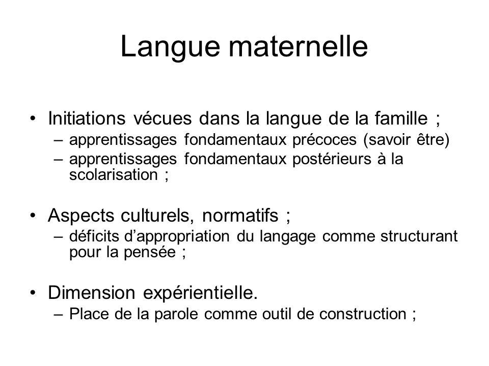 Langue maternelle Initiations vécues dans la langue de la famille ; –apprentissages fondamentaux précoces (savoir être) –apprentissages fondamentaux p