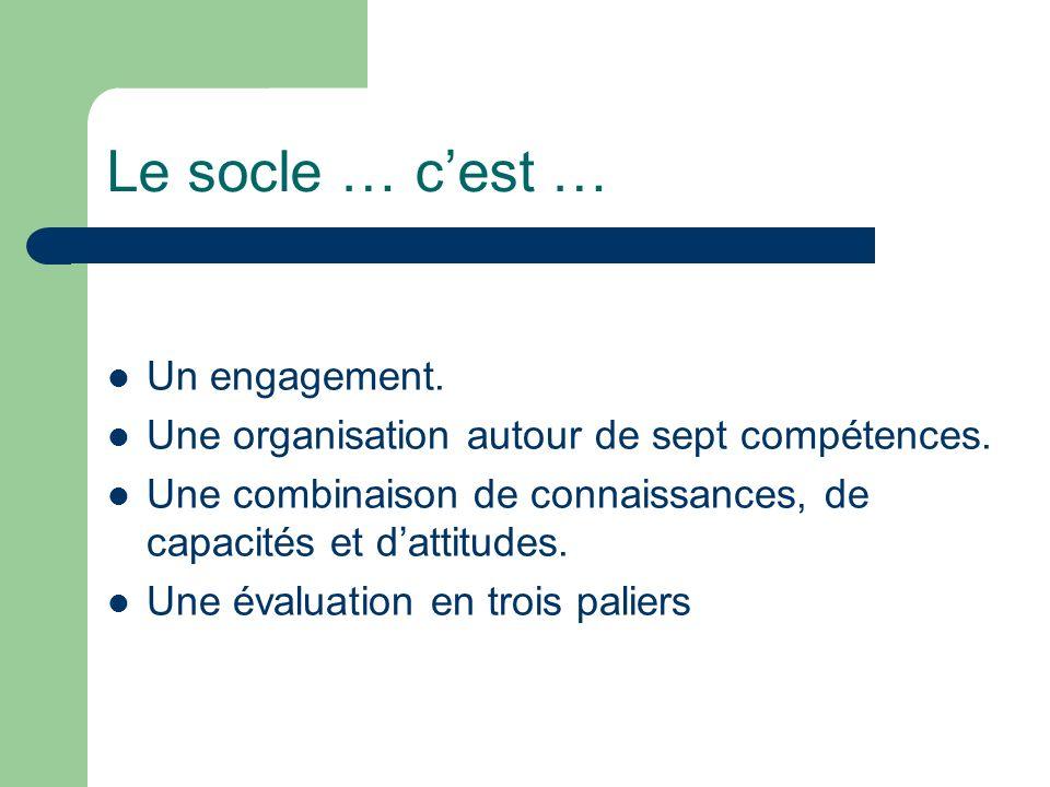 Le socle … cest … Un engagement. Une organisation autour de sept compétences. Une combinaison de connaissances, de capacités et dattitudes. Une évalua