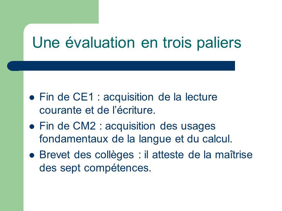 Une évaluation en trois paliers Fin de CE1 : acquisition de la lecture courante et de lécriture. Fin de CM2 : acquisition des usages fondamentaux de l