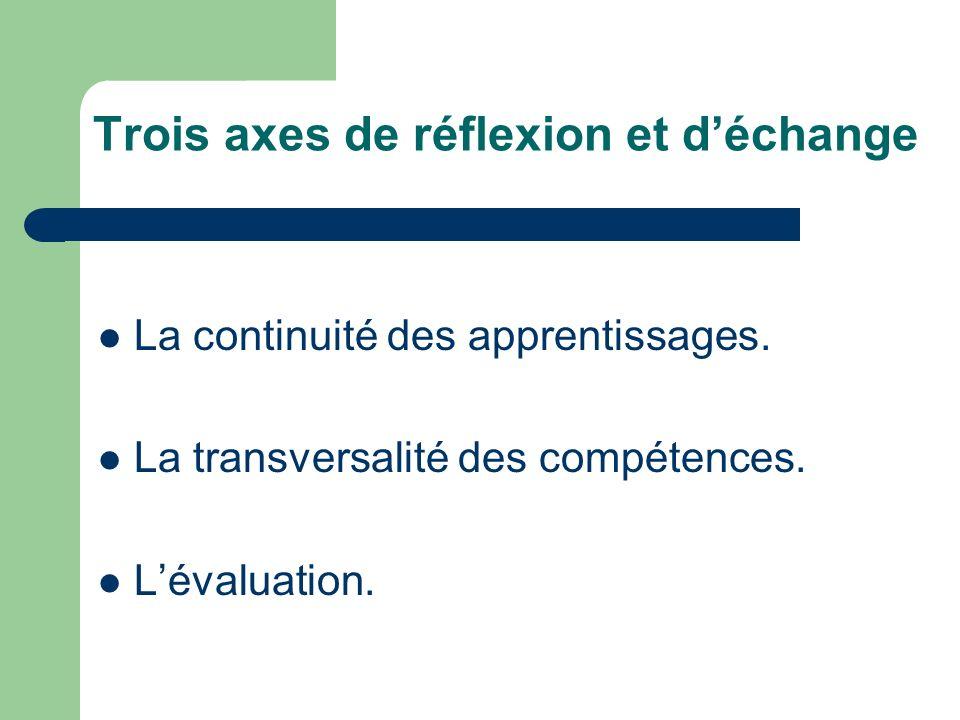 Trois axes de réflexion et déchange La continuité des apprentissages. La transversalité des compétences. Lévaluation.