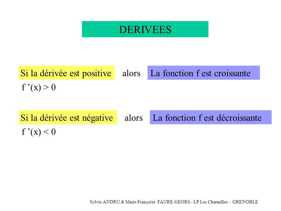Sylvie ANDRU & Marie-Françoise FAURE-GEORS - LP Les Charmilles - GRENOBLE f(x) x 5 -4 12 DERIVEES Soit f la fonction définie sur f(x) = x² - 6x + 5 f (x) = 2x - 6 2x – 6 = 0 2x = 6 x = 3 63 0 _ [-1 ; 6]par : + f(x) a0 x1 ax + ba x²2x ax² + bx + c2ax + b x3x3 3x² 1x1x x²