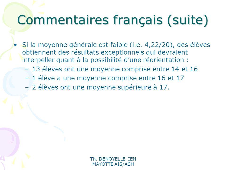 Th. DENOYELLE IEN MAYOTTE AIS/ASH Commentaires français (suite) Si la moyenne générale est faible (i.e. 4,22/20), des élèves obtiennent des résultats