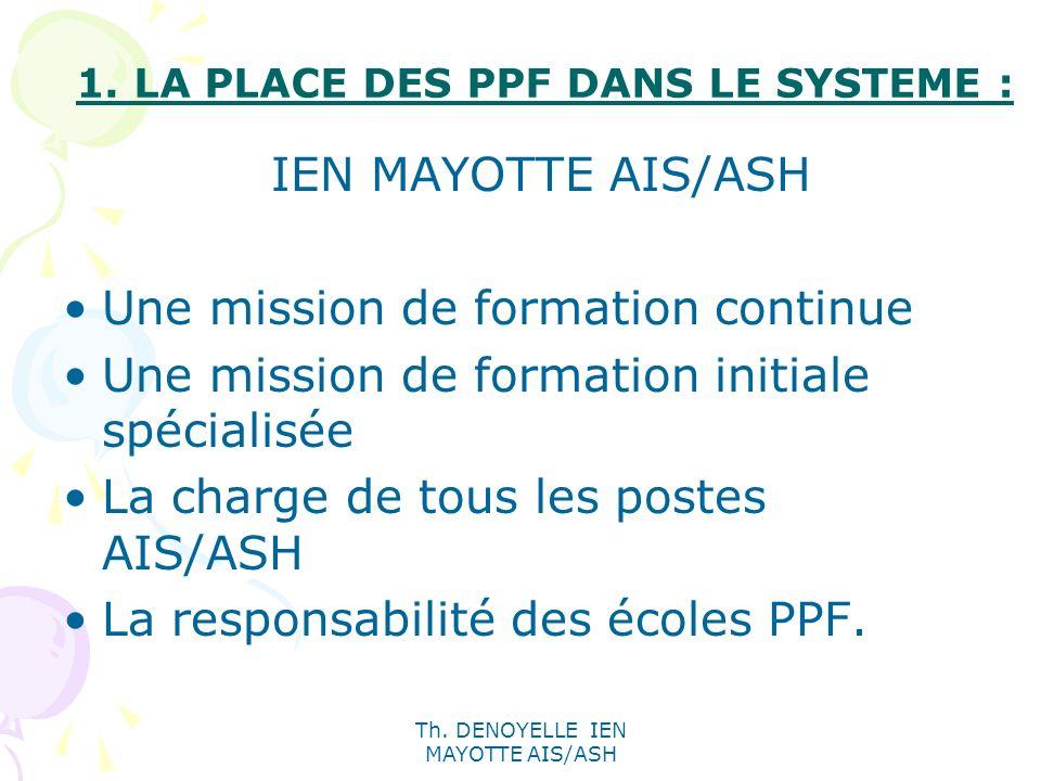 Th. DENOYELLE IEN MAYOTTE AIS/ASH 1. LA PLACE DES PPF DANS LE SYSTEME : IEN MAYOTTE AIS/ASH Une mission de formation continue Une mission de formation