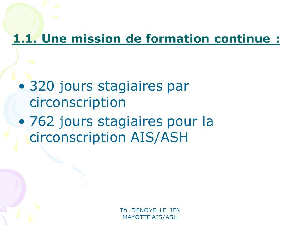 Th. DENOYELLE IEN MAYOTTE AIS/ASH 1.1. Une mission de formation continue : 320 jours stagiaires par circonscription 762 jours stagiaires pour la circo