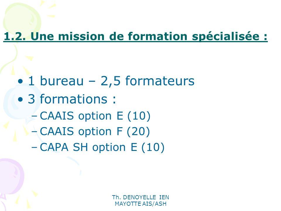 Th. DENOYELLE IEN MAYOTTE AIS/ASH 1.2. Une mission de formation spécialisée : 1 bureau – 2,5 formateurs 3 formations : –CAAIS option E (10) –CAAIS opt