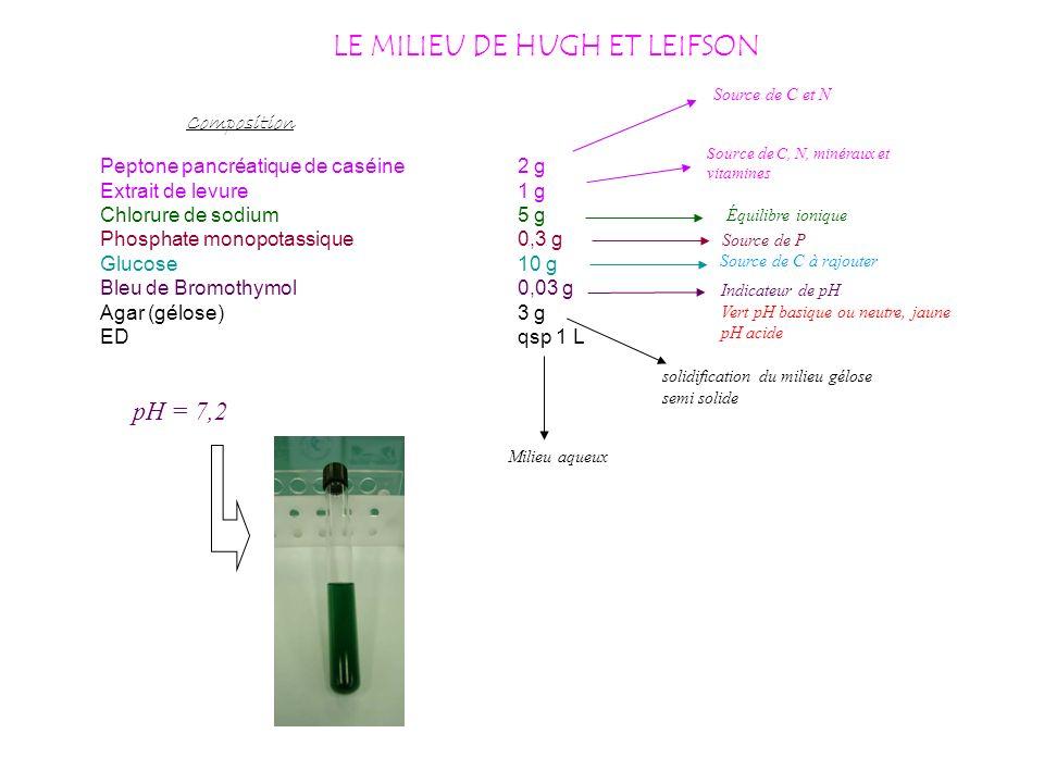 LE MILIEU DE HUGH ET LEIFSON Peptone pancréatique de caséine2 g Extrait de levure1 g Chlorure de sodium5 g Phosphate monopotassique0,3 g Glucose10 g B