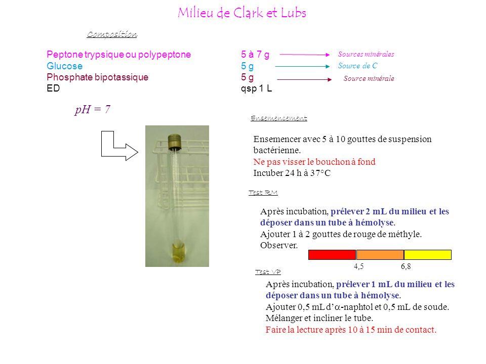 Milieu de Clark et Lubs Peptone trypsique ou polypeptone5 à 7 g Glucose5 g Phosphate bipotassique5 g EDqsp 1 L Composition Source de C pH = 7 Sources