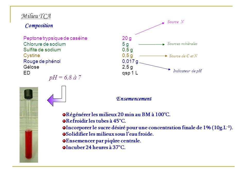 Milieu TCA Composition Peptone trypsique de caséine20 g Chlorure de sodium5 g Sulfite de sodium0,5 g Cystine0,5 g Rouge de phénol0,017 g Gélose2,5 g E