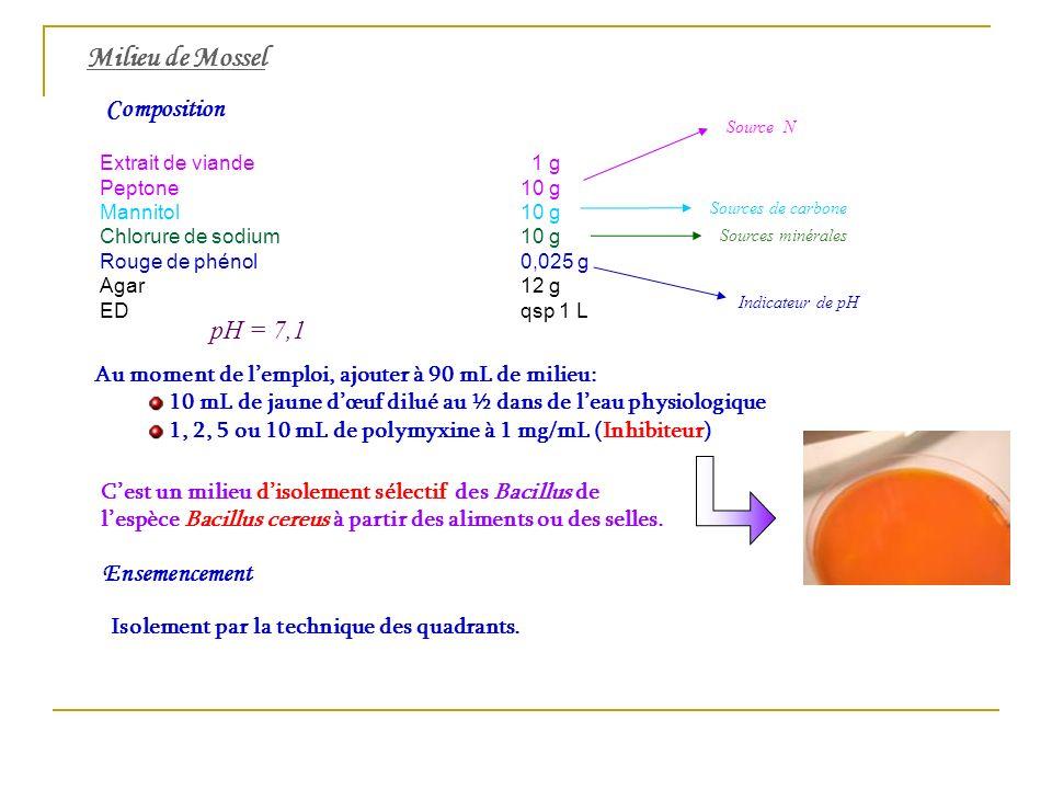 Milieu de Mossel Composition Extrait de viande 1 g Peptone10 g Mannitol10 g Chlorure de sodium10 g Rouge de phénol0,025 g Agar12 g EDqsp 1 L Source N