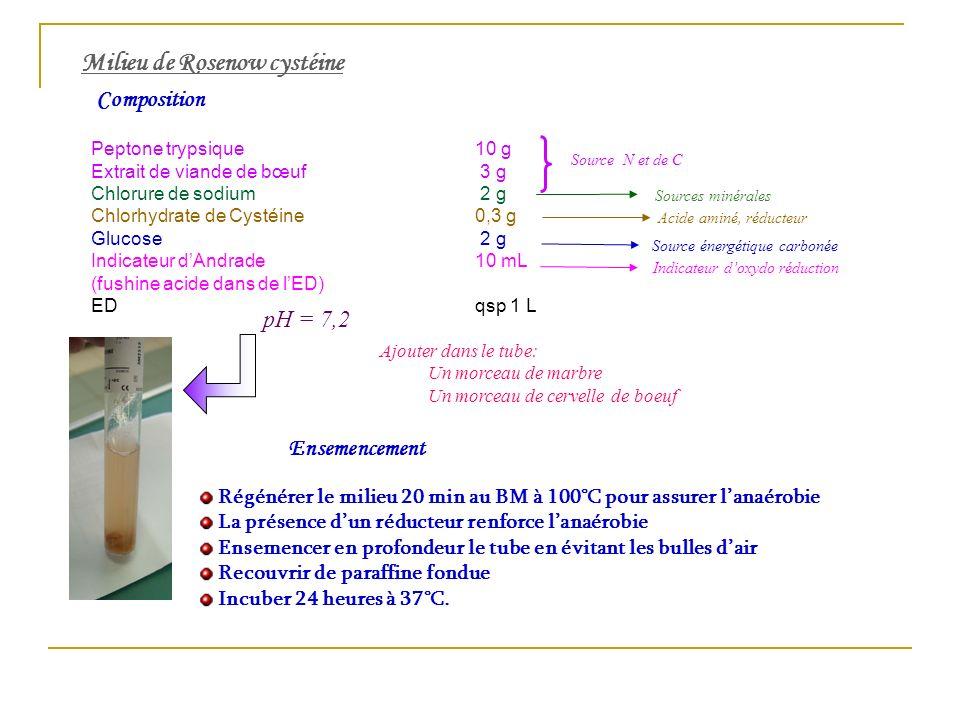 Milieu de Rosenow cystéine Composition Peptone trypsique10 g Extrait de viande de bœuf 3 g Chlorure de sodium 2 g Chlorhydrate de Cystéine0,3 g Glucos