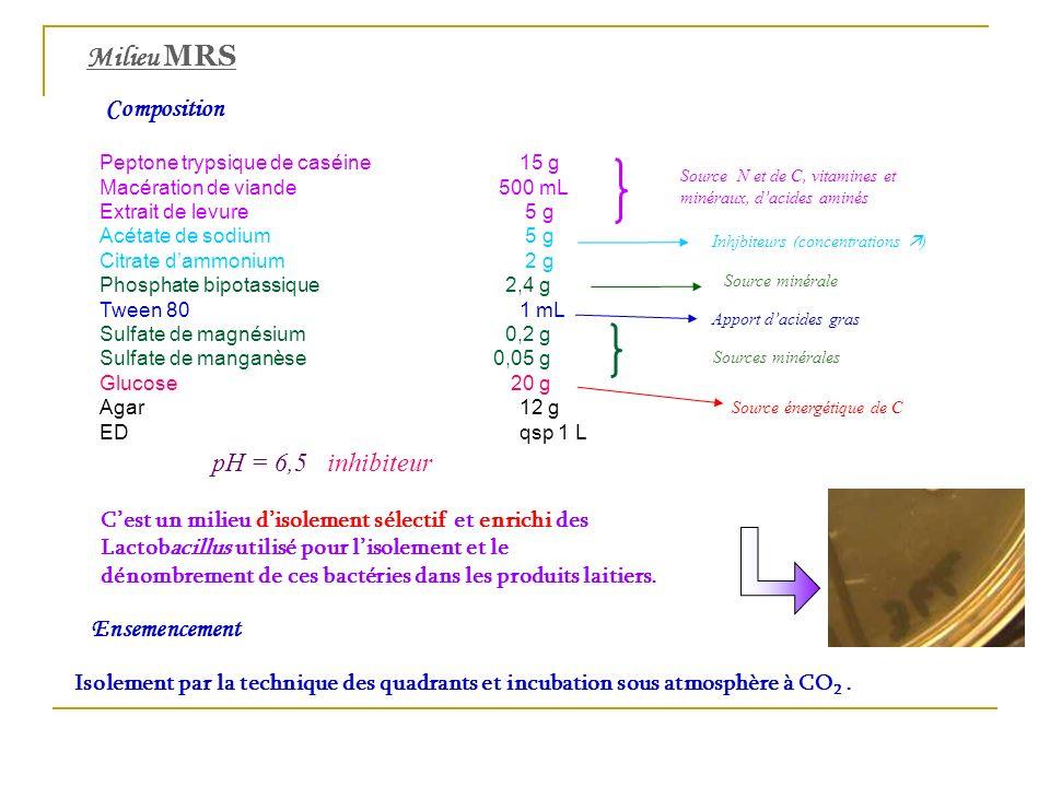 Milieu MRS Composition Peptone trypsique de caséine15 g Macération de viande 500 mL Extrait de levure 5 g Acétate de sodium 5 g Citrate dammonium 2 g