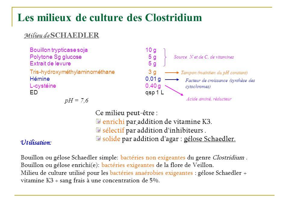 Les milieux de culture des Clostridium Milieu de SCHAEDLER Bouillon trypticase soja10 g Polytone Sg glucose 5 g Extrait de levure 5 g Tris-hydroxyméth