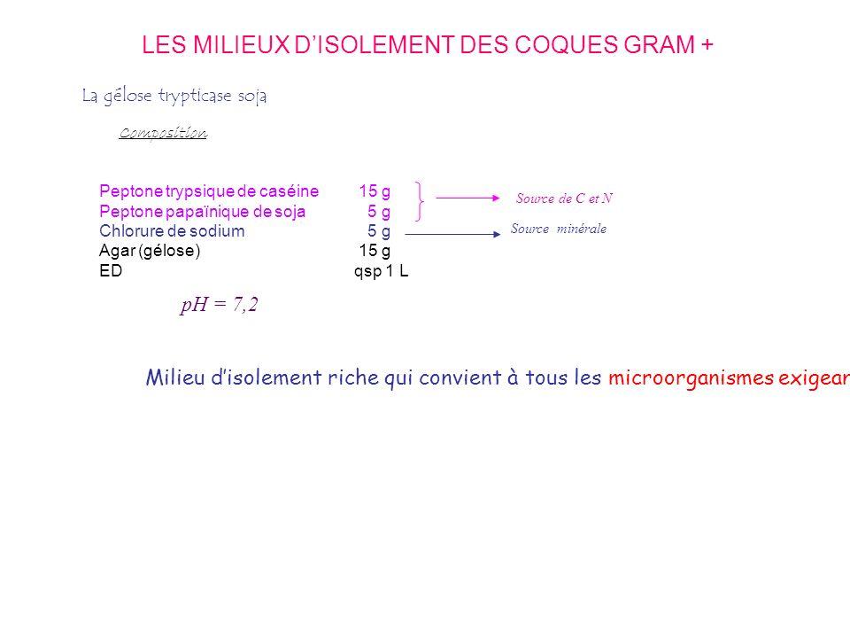 LES MILIEUX DISOLEMENT DES COQUES GRAM + Peptone trypsique de caséine 15 g Peptone papaïnique de soja 5 g Chlorure de sodium 5 g Agar (gélose) 15 g ED