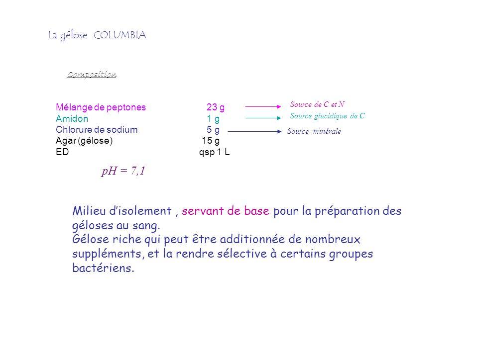 Mélange de peptones 23 g Amidon 1 g Chlorure de sodium 5 g Agar (gélose) 15 g EDqsp 1 L Composition Source de C et N Source minérale pH = 7,1 La gélos