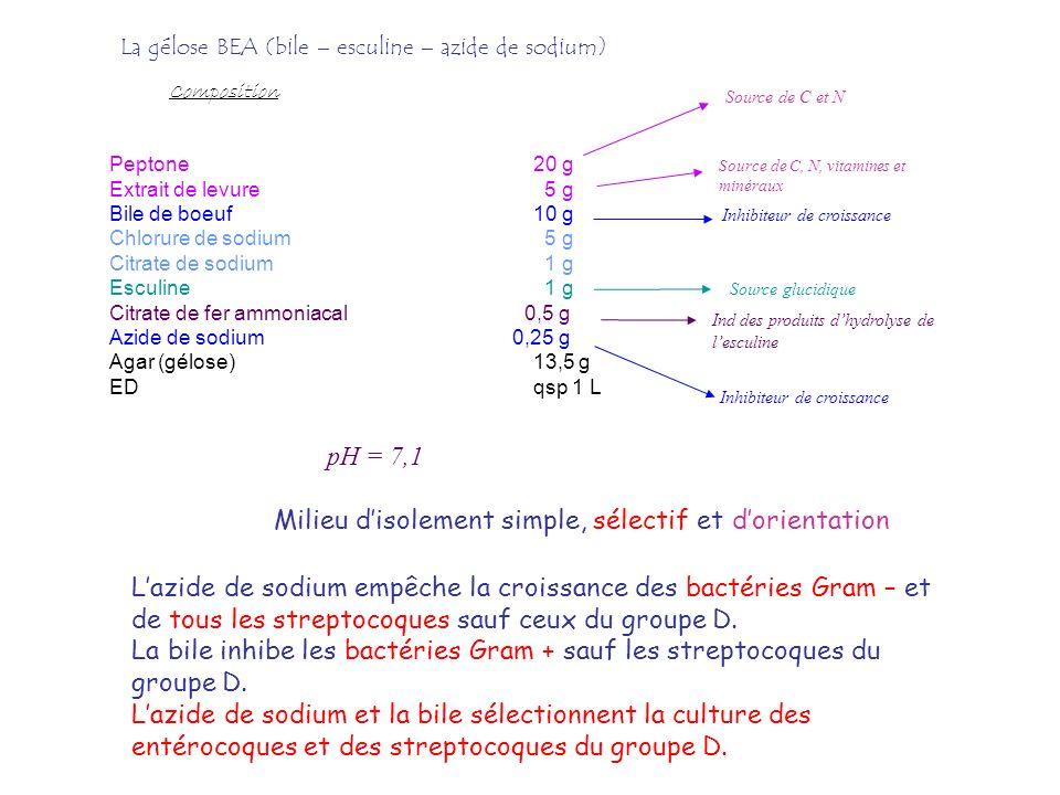 Peptone20 g Extrait de levure 5 g Bile de boeuf10 g Chlorure de sodium 5 g Citrate de sodium 1 g Esculine 1 g Citrate de fer ammoniacal 0,5 g Azide de