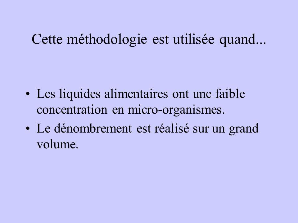 Dénombrement en surface après filtration sur membrane Quand réaliser cette technique? MORSA Sandrine sources: http://membres.lycos.fr/eandreux