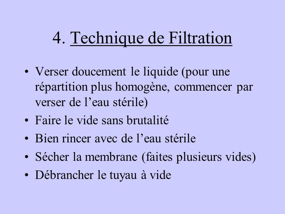 3. Montage de lappareil Travailler dans des conditions aseptiques Flamber la base et le support filtre Laisser refroidir Poser STERILEMENT la membrane