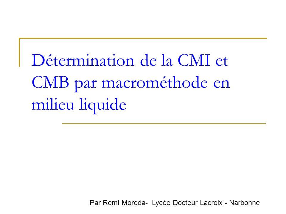 Détermination de la CMI et CMB par macrométhode en milieu liquide Par Rémi Moreda- Lycée Docteur Lacroix - Narbonne