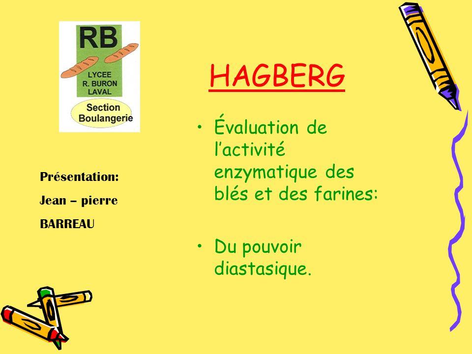 HAGBERG Évaluation de lactivité enzymatique des blés et des farines: Du pouvoir diastasique. Présentation: Jean – pierre BARREAU